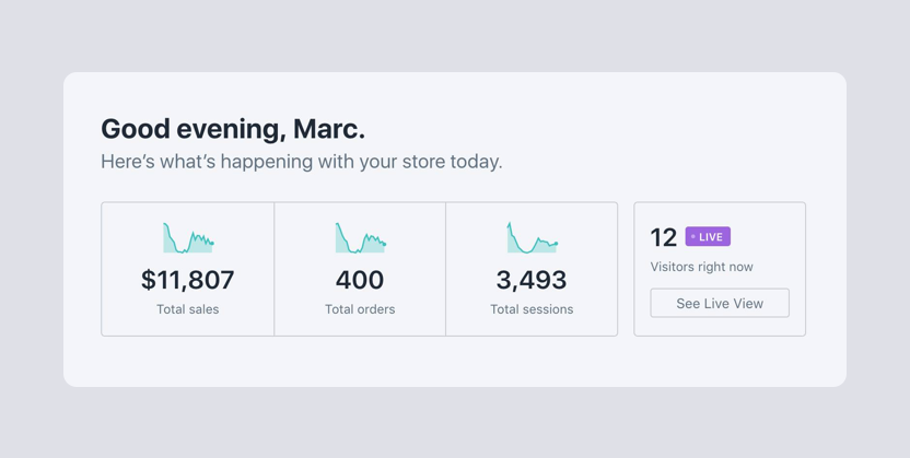 Shopify dashboard showing Marc's dropshipping sales - dropshipping success