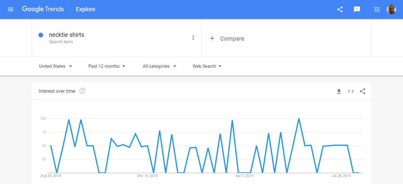 Neckie Shirts Google Trends