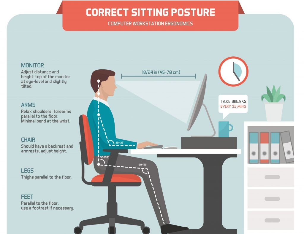Ergonomic working from home safety tips - how to sit at a desk