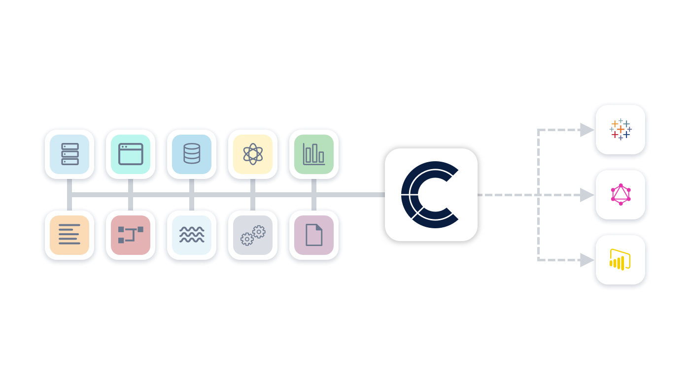 BI application data catalog integration