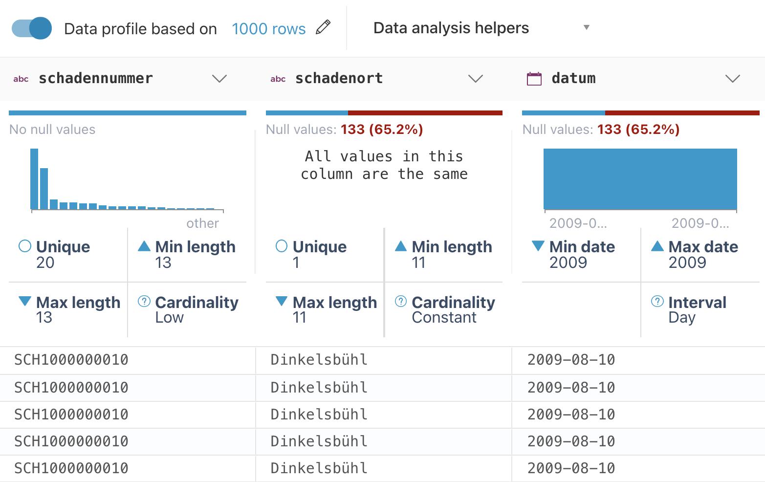 data profiler data quality data statistics
