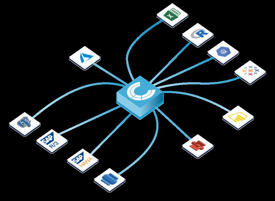 Contiamo integrations data catalog sql workbench