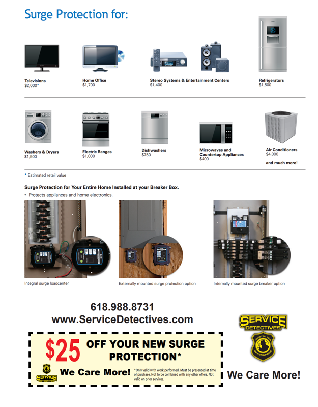 surge protection for your home appliances and devices with a coupon
