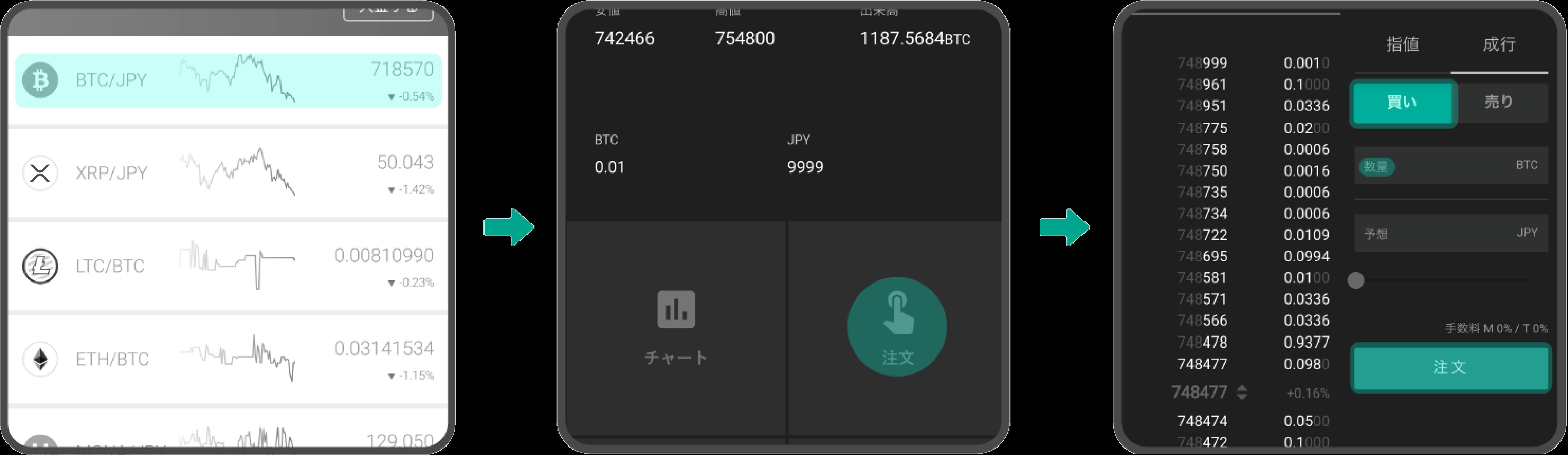 ビットコイン Bitcoin インターネット 静岡三和建設