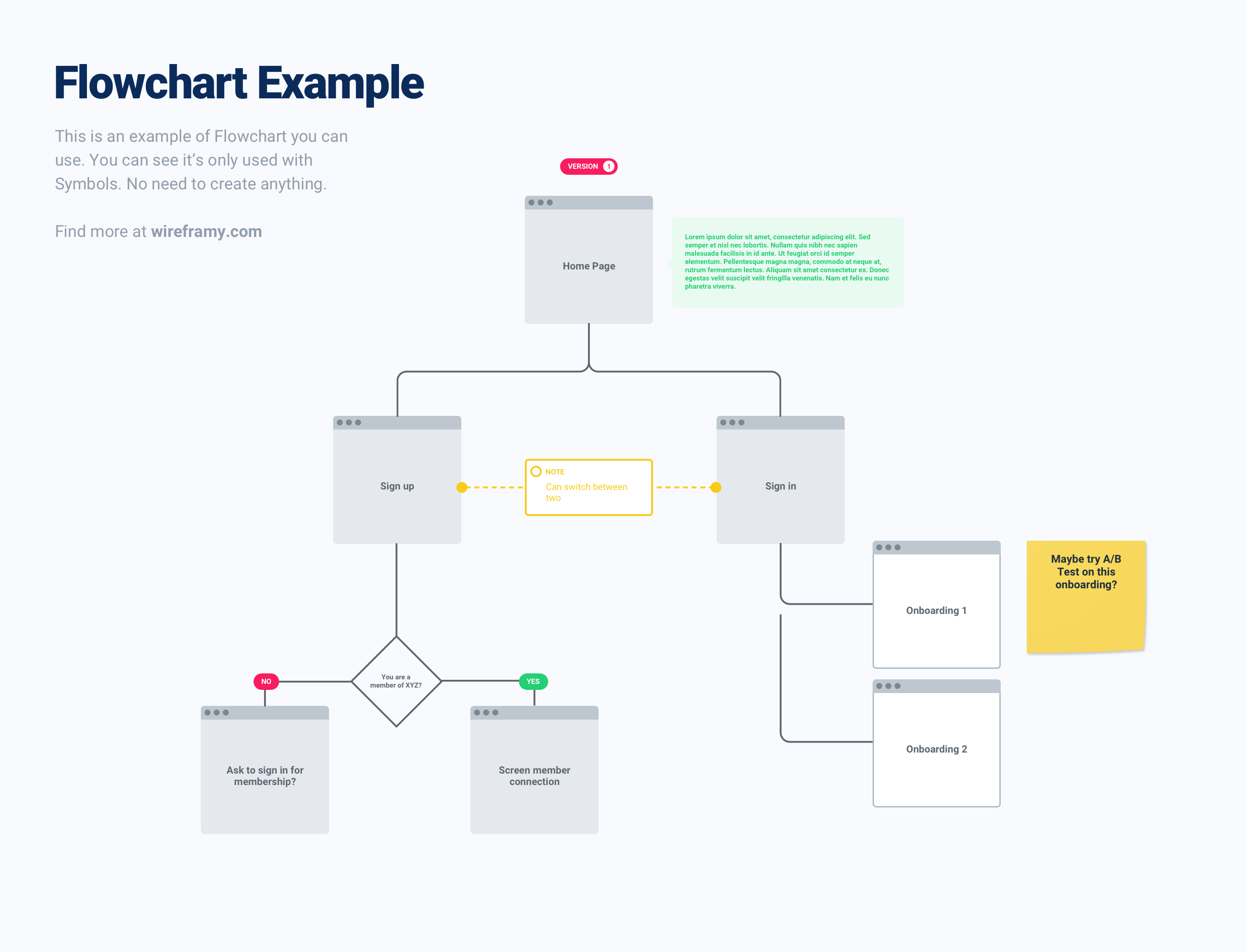 Flowchart Wireframe Example
