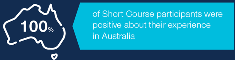 100% of Short Course participants were positive about their experience  in Australia