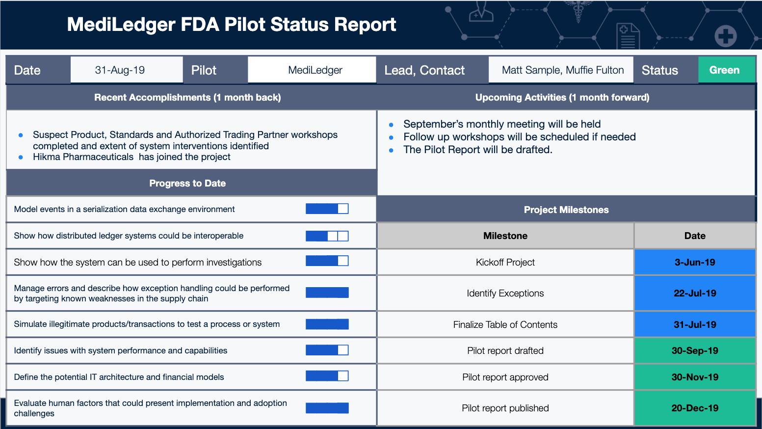 Current Pilot Status