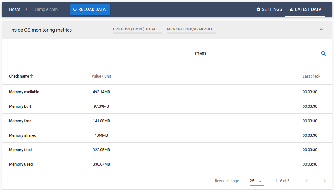 Check the status of each server or host in one dashboard