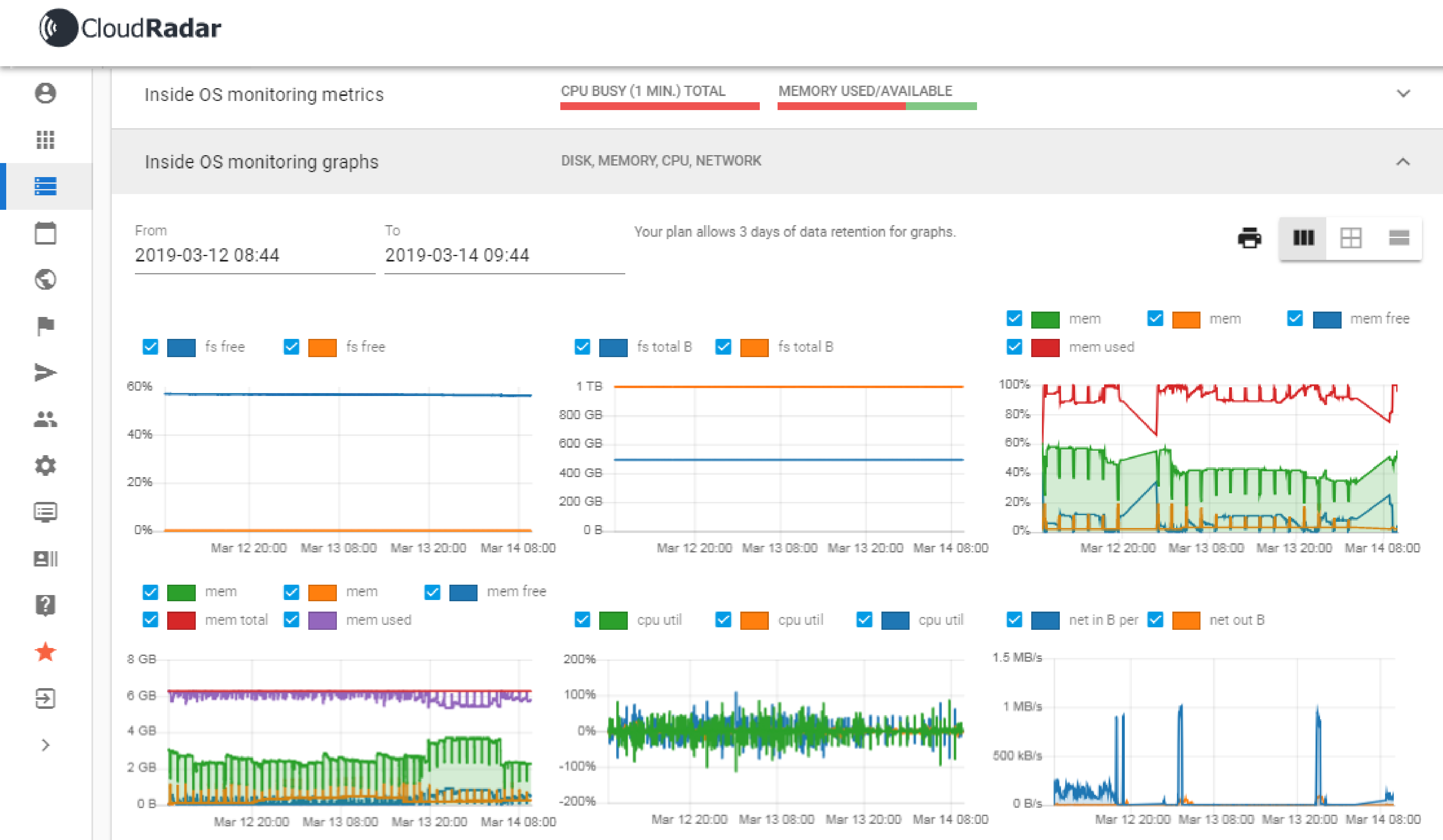 In-depth Windows Server Monitoring dashboards