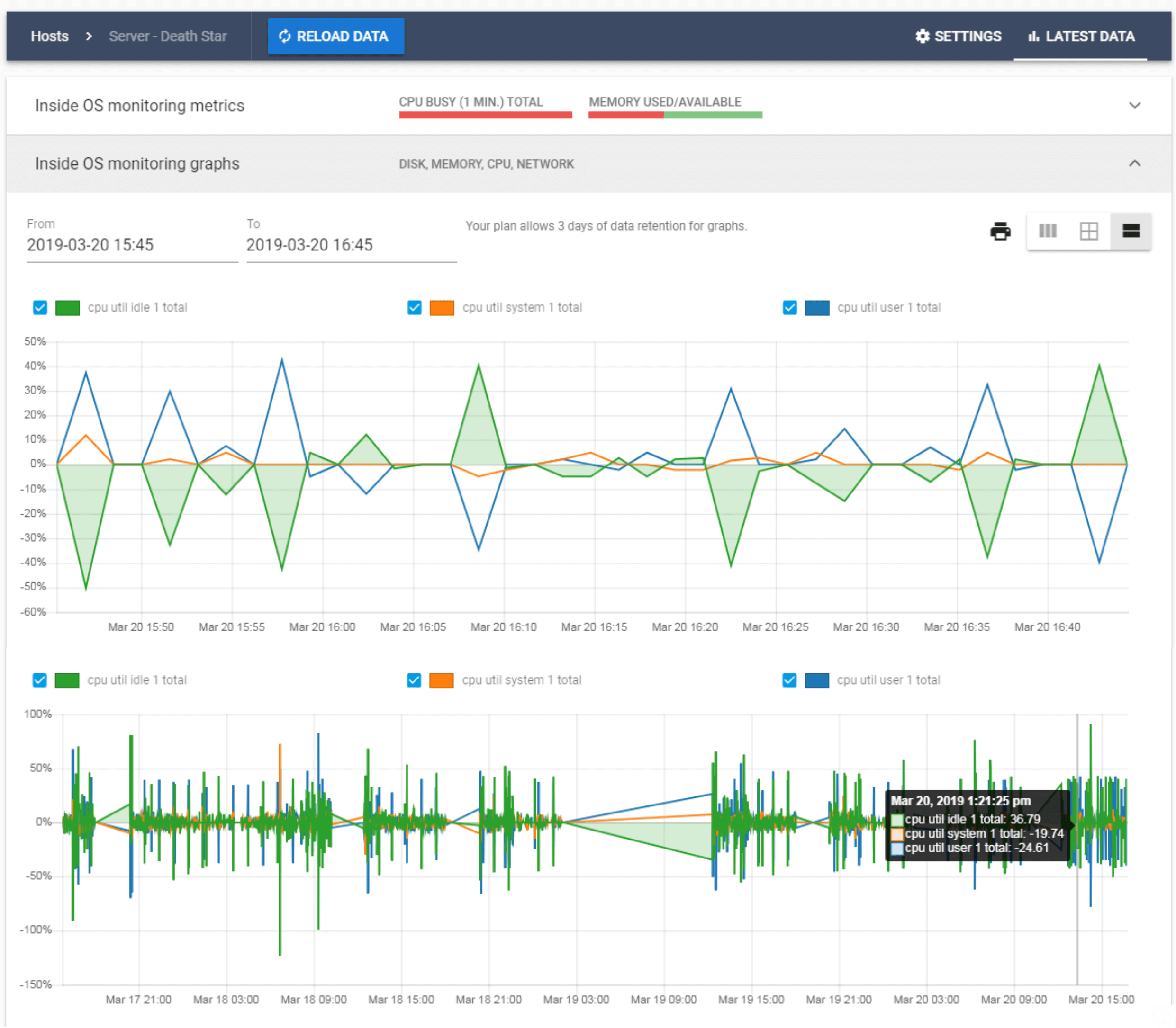 CPU Monitoring by CloudRadar