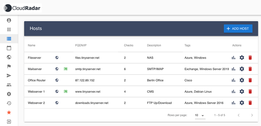 Instant server monitoring setup and guided configuration