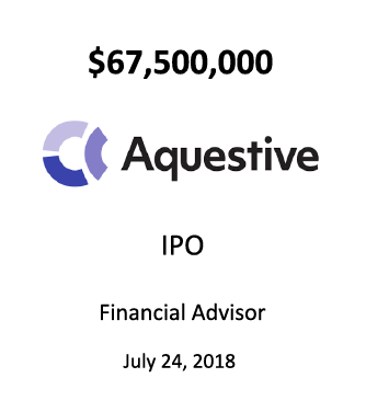 Aquestive Therapeutics, Inc.