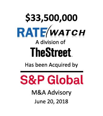 TheStreet, Inc.
