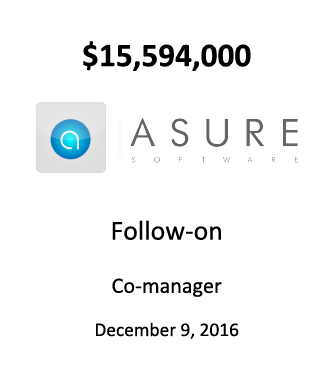 Asure Software, Inc.