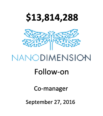 Nano Dimension Ltd.