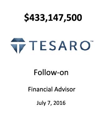 TESARO, Inc.