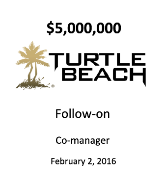 Turtle Beach Corporation