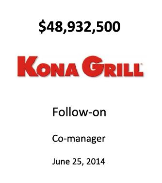 Kona Grill, Inc.