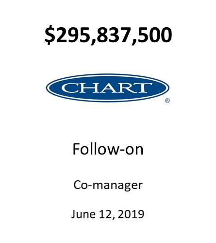 Chart Industries, Inc.
