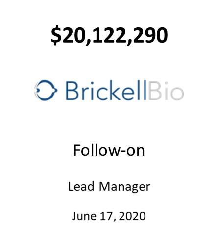 Brickell Biotech, Inc.