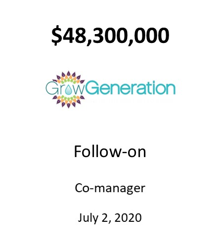 GrowGeneration Corp.