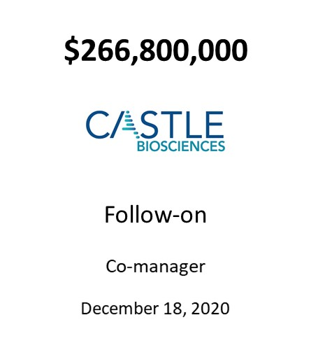 Castle Biosciences, Inc.