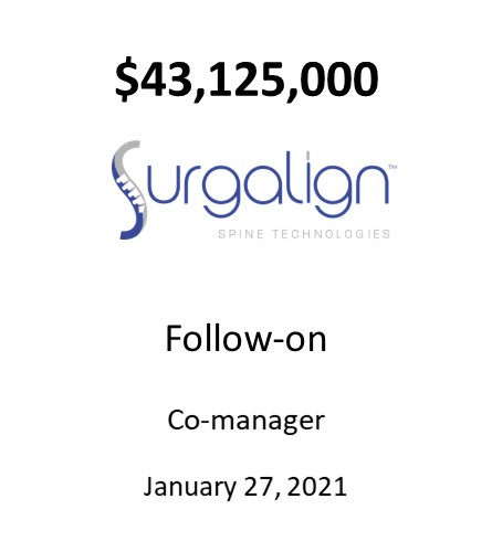Surgalign Holdings, Inc.