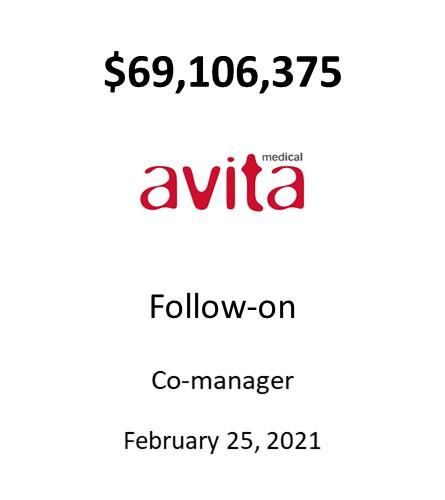AVITA Medical, Inc.