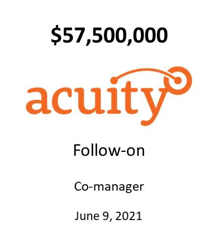 AcuityAds Holdings, Inc.