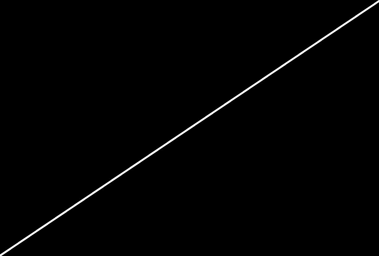 growth line