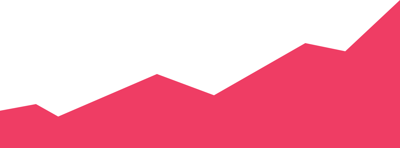 growth visual chart