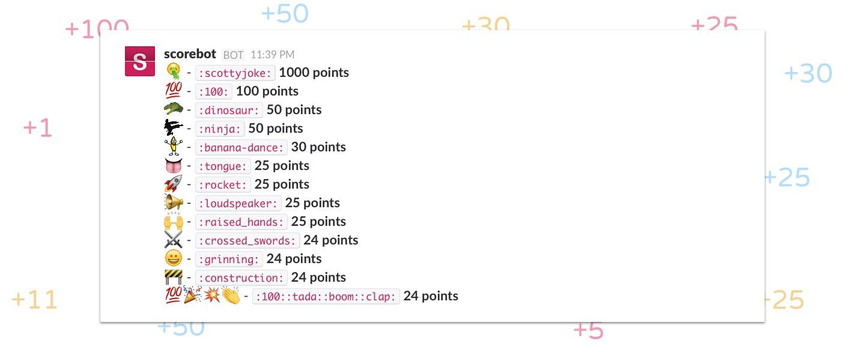 scorebot scores