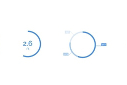 pie charts and circle charts in sketch