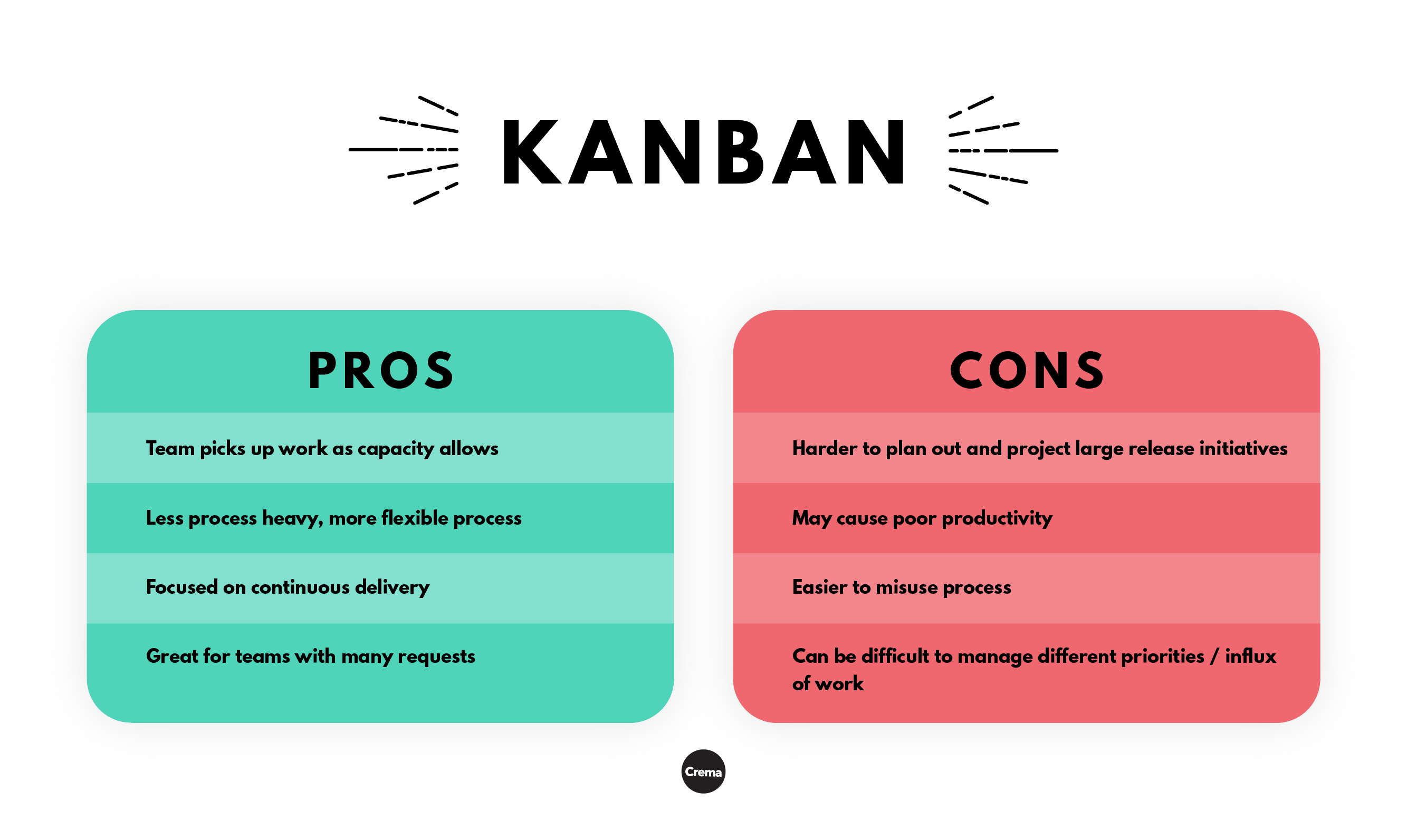 kanban chart pros and cons in pink and teal