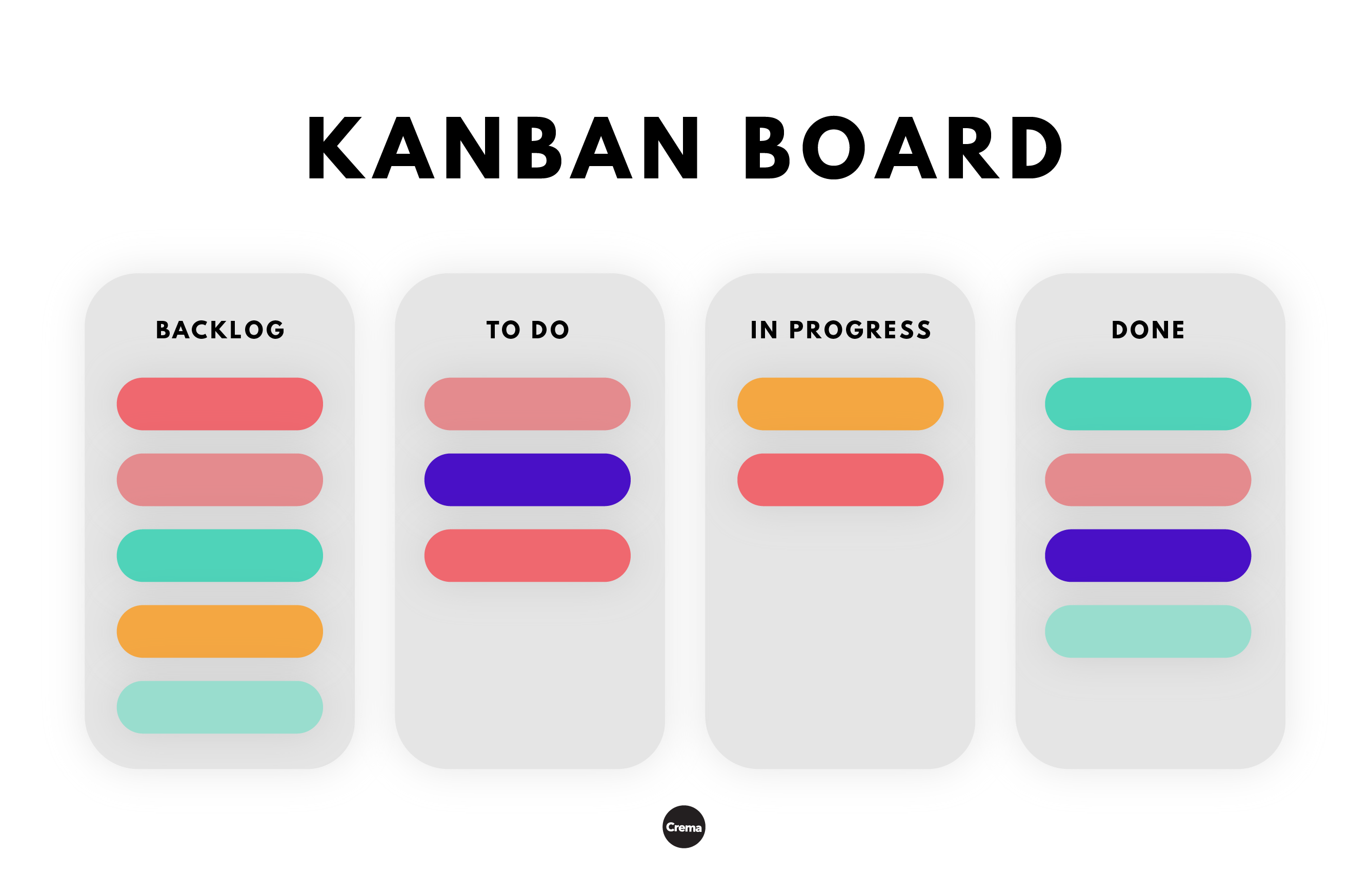 Kanban board graphic