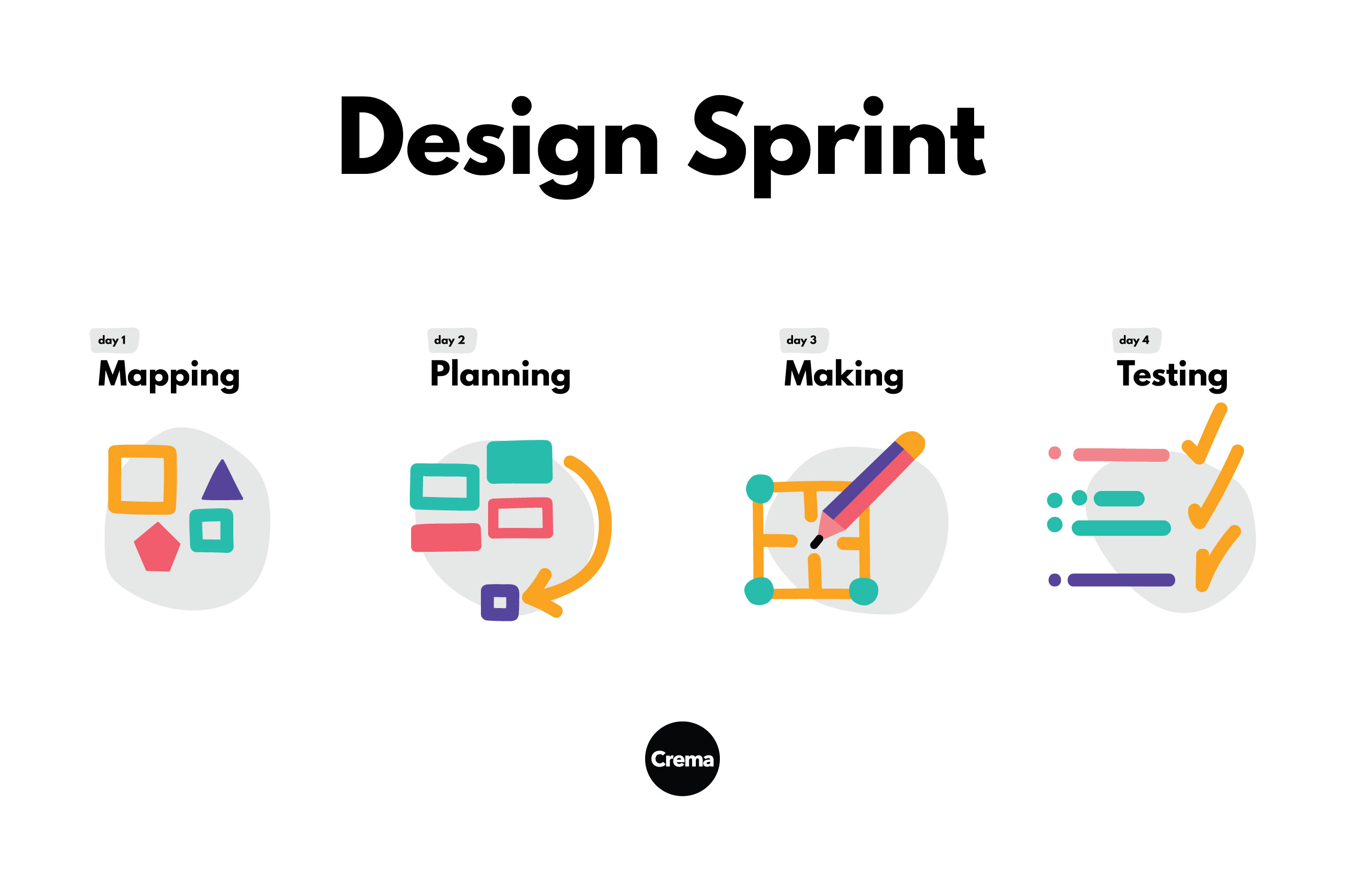 Design sprint infographic day layout