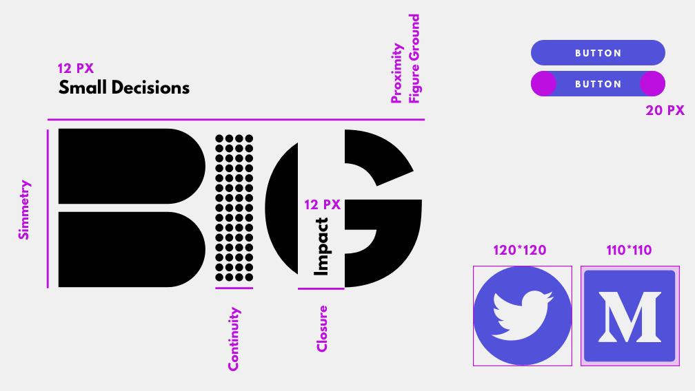 small decisions big impact graphic with designer principles