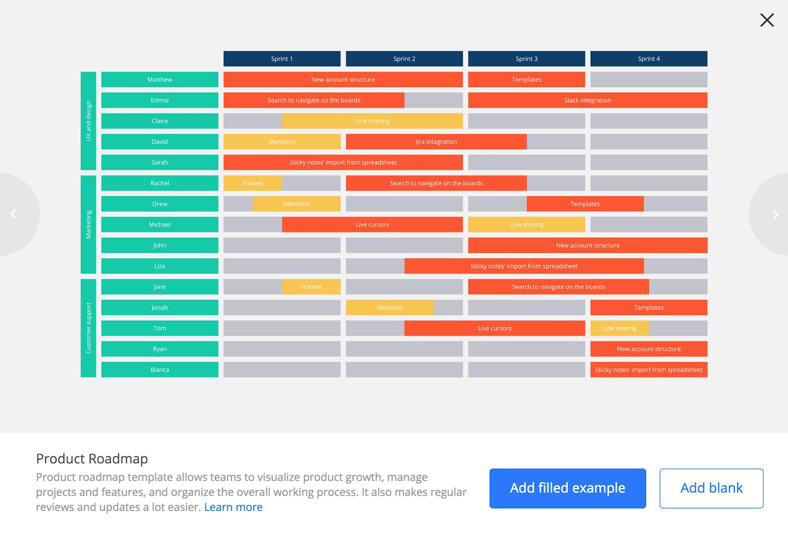 product roadmap chart