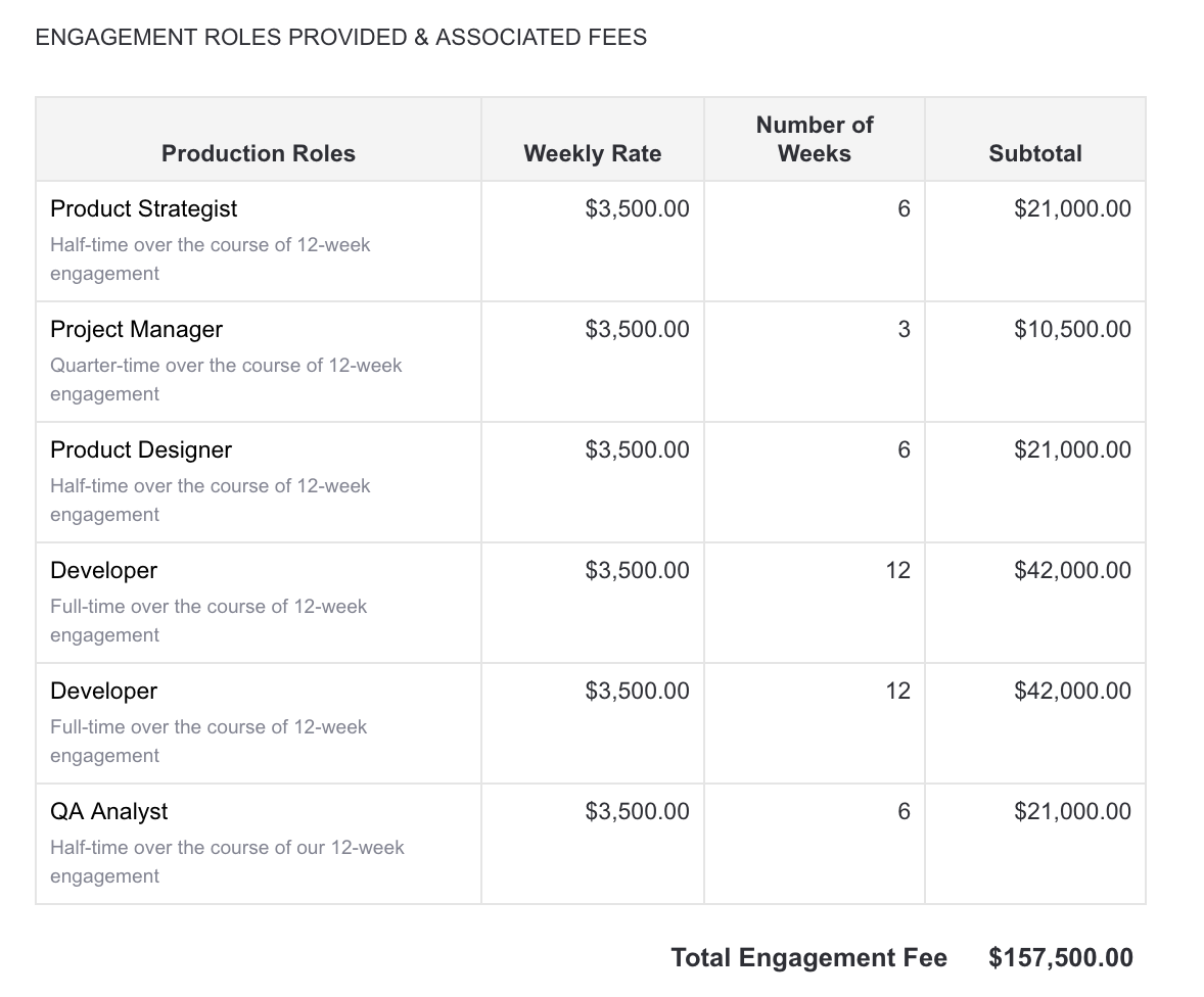 engagement rolls and fees chart