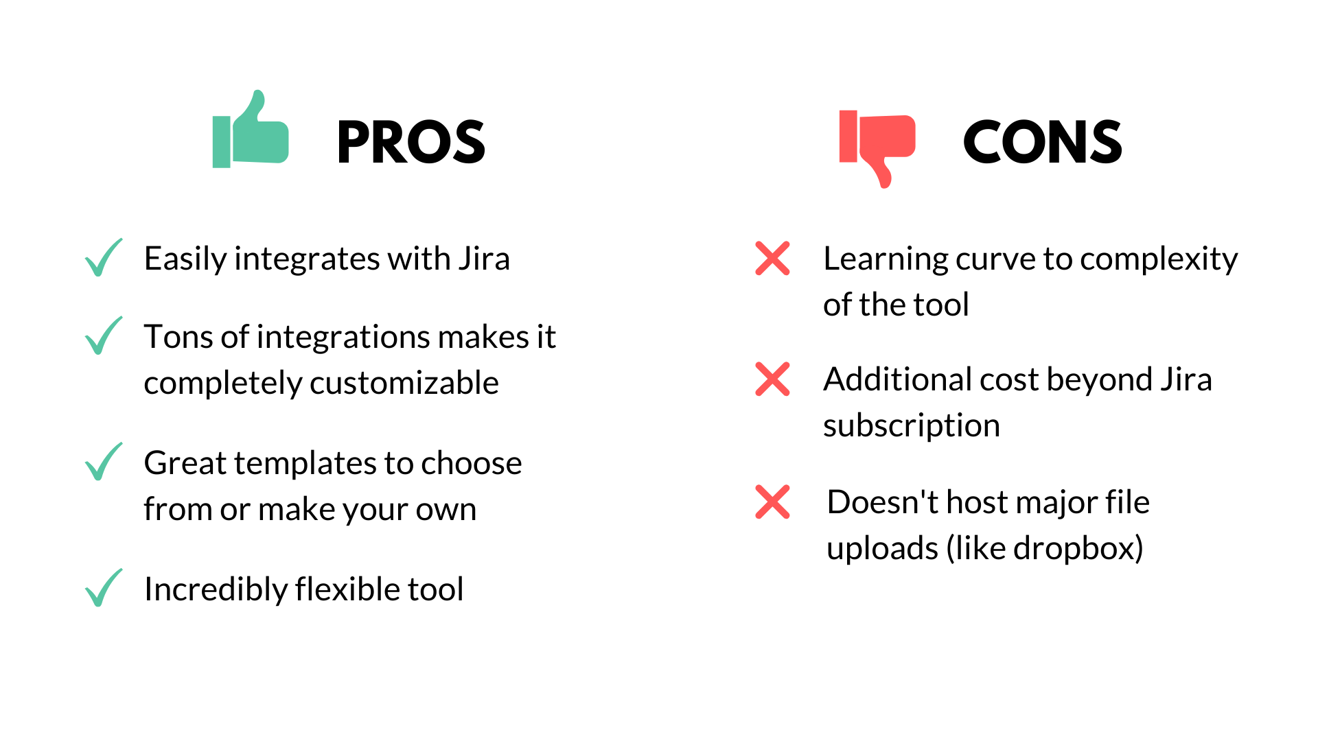 pros and cons chart of Confluence tool, black green and red