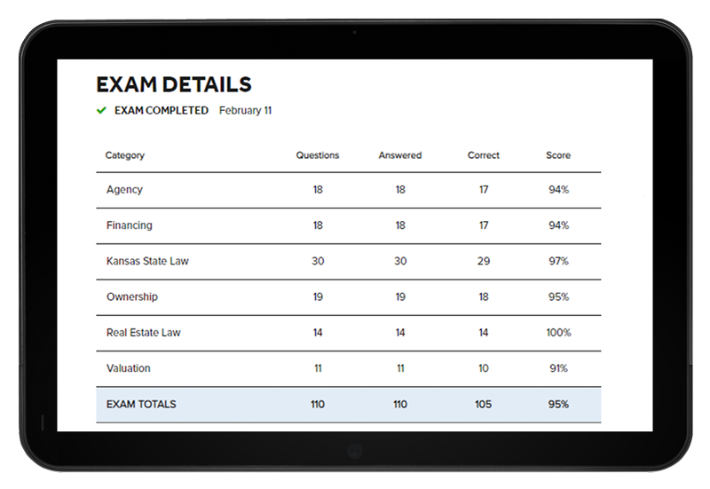 ExamSmart   The best way to practice online for your real