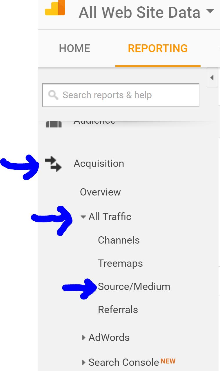 UTM in Google Analytics