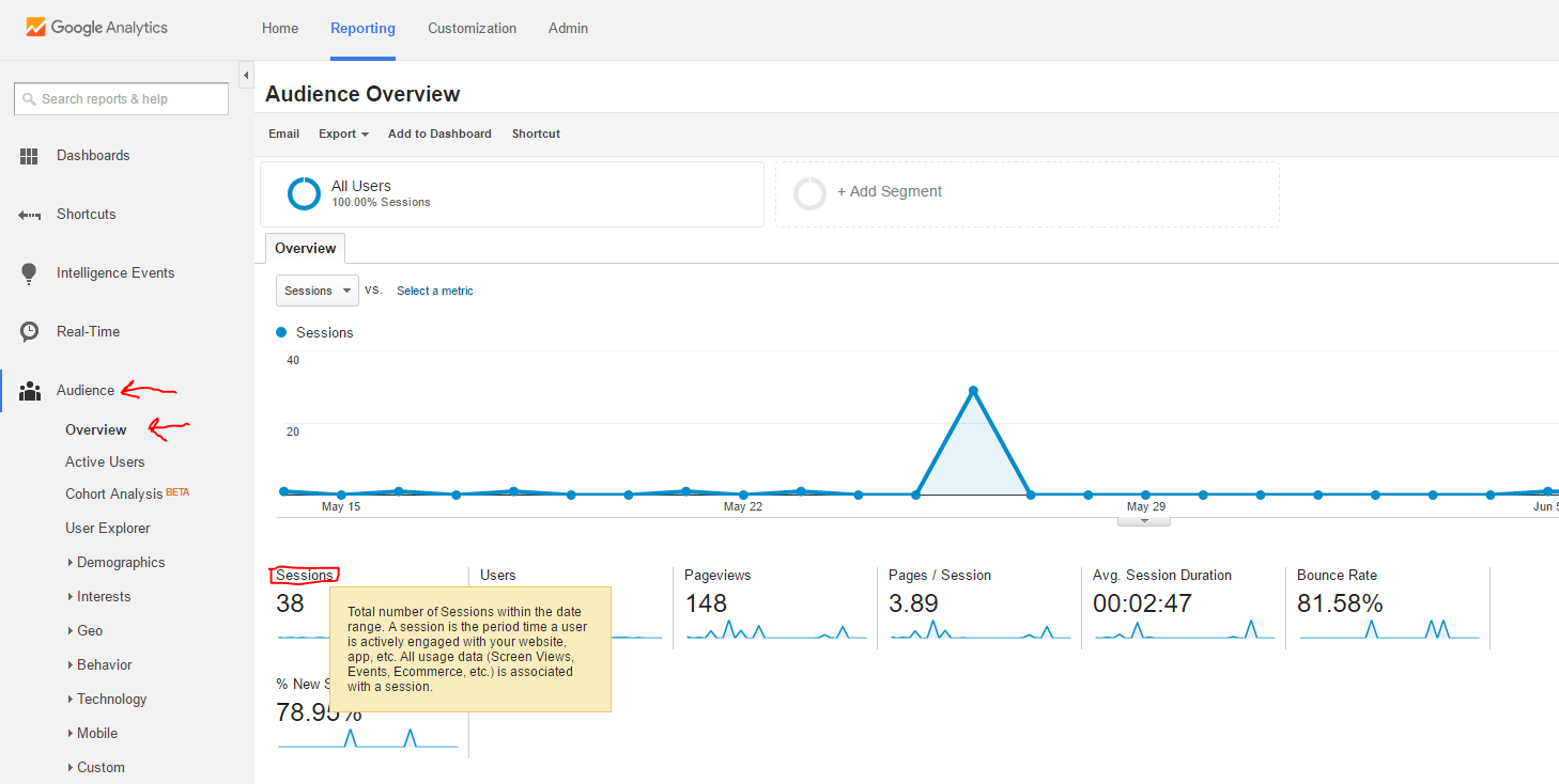 Google Analytics Start Up Screen