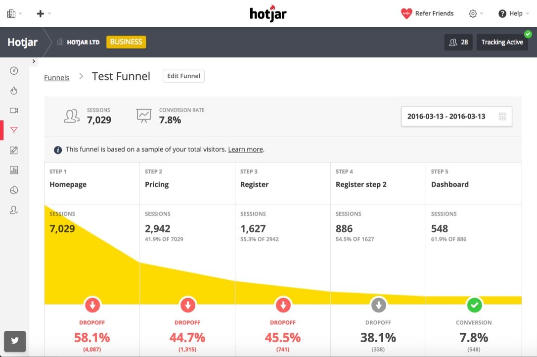 Screenshot of Hotjar's conversion tracking tools