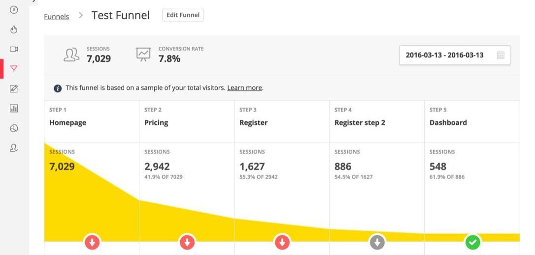 Screenshot of Hotjar's conversion tracking tools