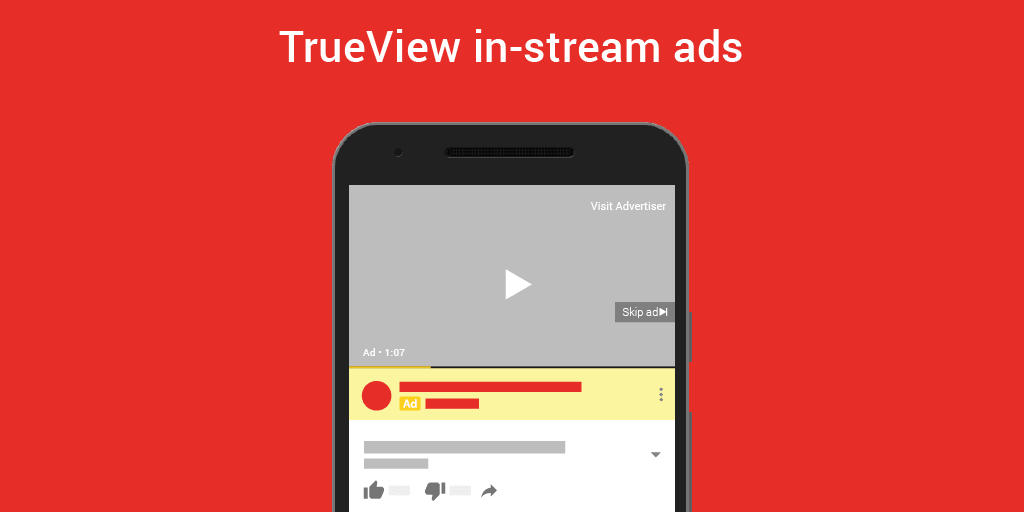 Infographic of TrueView in-stream ads