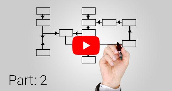 Business Structures Part 2