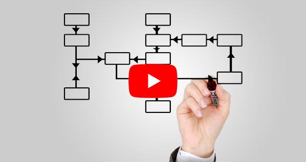 Business Structures Part 1