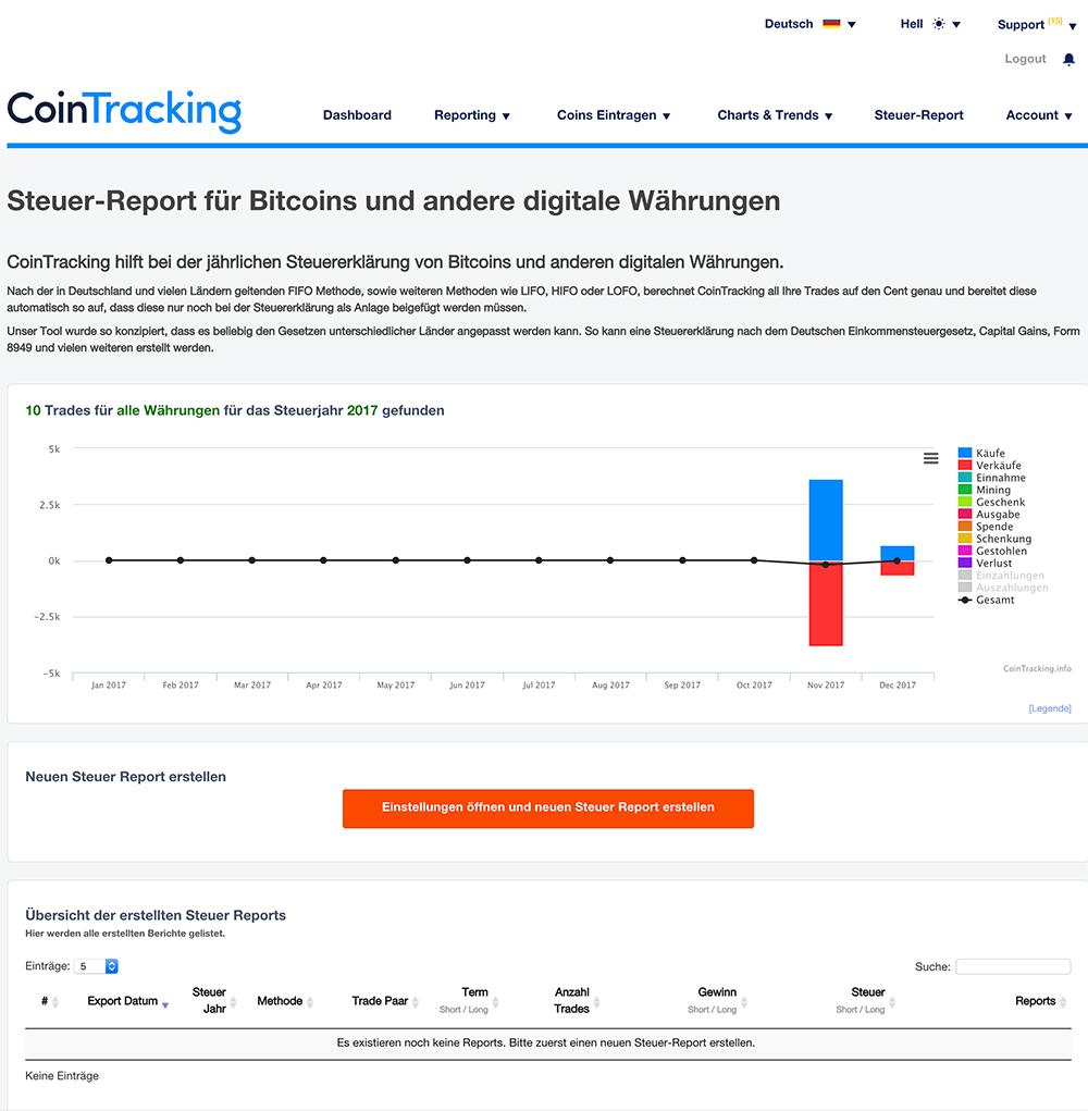 Steuererklärung für Bitcoin erstellen