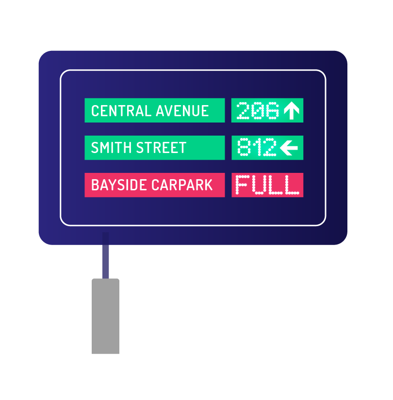 precinct signage image with car park location and bay availability